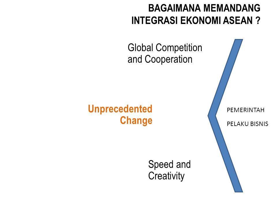BAGAIMANA MEMANDANG INTEGRASI EKONOMI ASEAN ? Speed and Creativity Global Competition and Cooperation Unprecedented Change PEMERINTAH PELAKU BISNIS