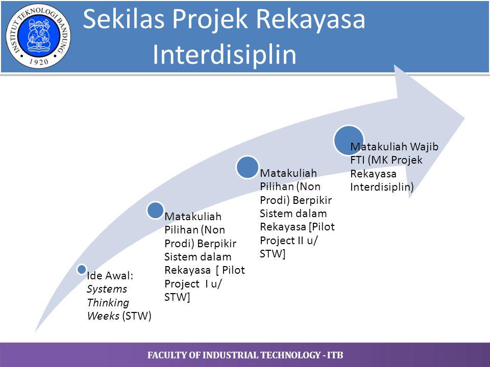 FACULTY OF INDUSTRIAL TECHNOLOGY - ITB Projek Kelas pada Sem I/2014-2015 Kerjasama dengan PT.