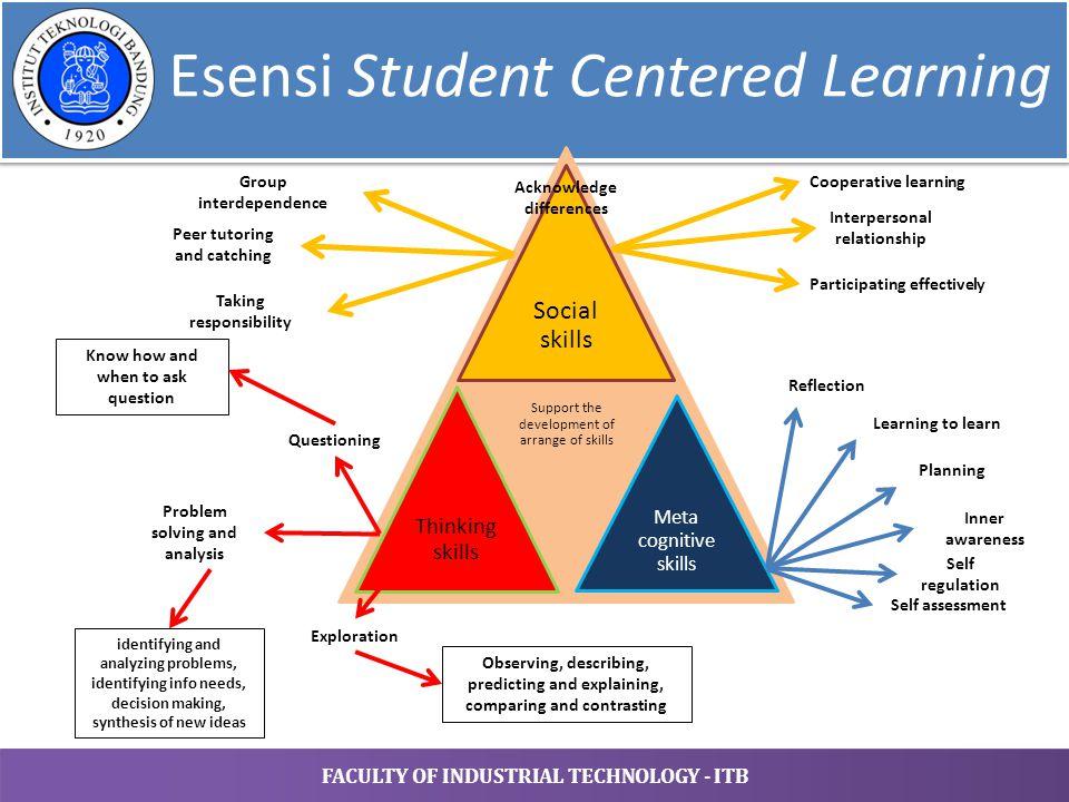 FACULTY OF INDUSTRIAL TECHNOLOGY - ITB Praktek SCL pada Kuliah PRI 2.