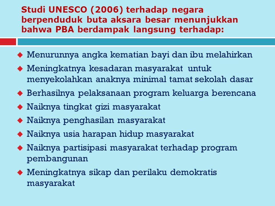 Studi UNESCO (2006) terhadap negara berpenduduk buta aksara besar menunjukkan bahwa PBA berdampak langsung terhadap:  Menurunnya angka kematian bayi