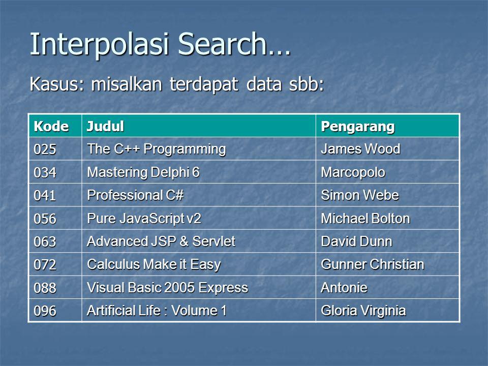 Interpolasi Search… Kasus: misalkan terdapat data sbb: KodeJudulPengarang 025 The C++ Programming James Wood 034 Mastering Delphi 6 Marcopolo 041 Prof