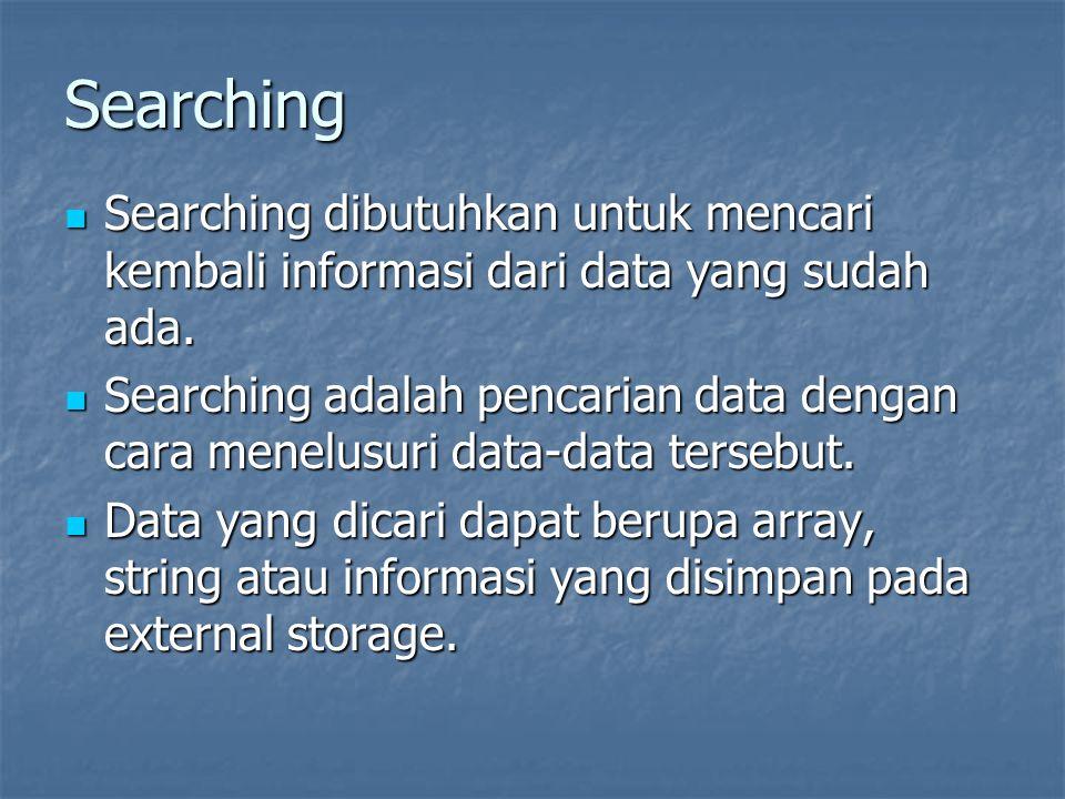 Searching Searching dibutuhkan untuk mencari kembali informasi dari data yang sudah ada. Searching dibutuhkan untuk mencari kembali informasi dari dat