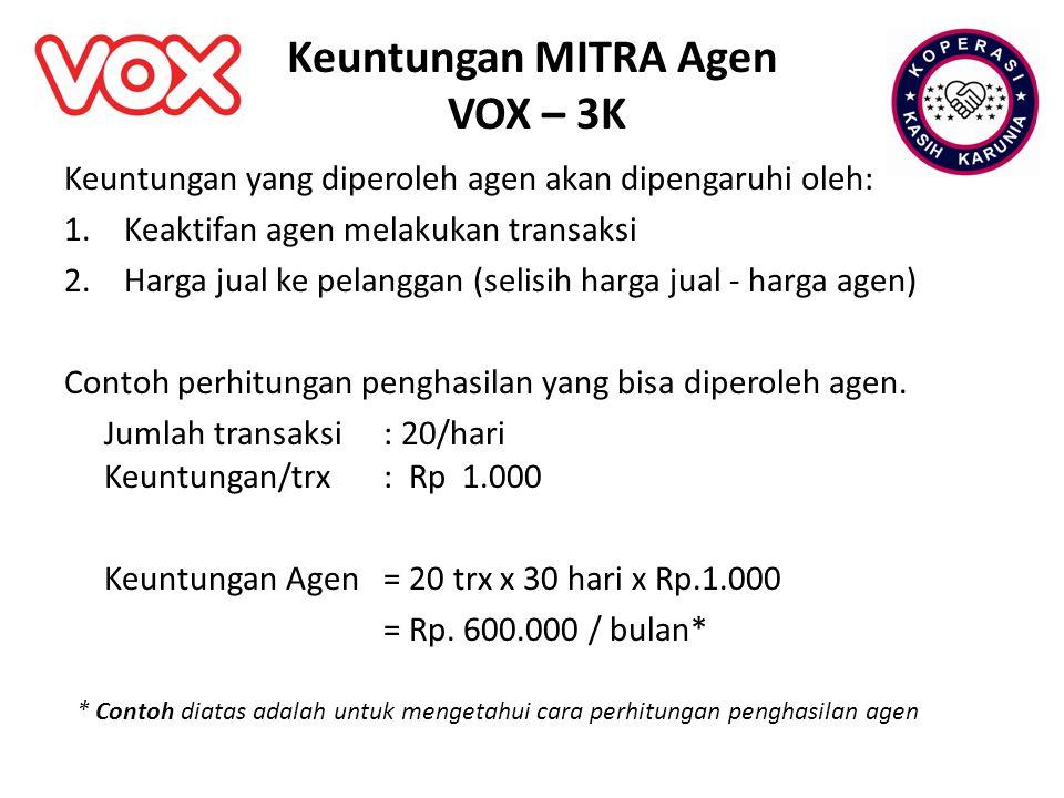 Keuntungan MITRA Agen VOX – 3K Keuntungan yang diperoleh agen akan dipengaruhi oleh: 1.Keaktifan agen melakukan transaksi 2.Harga jual ke pelanggan (s
