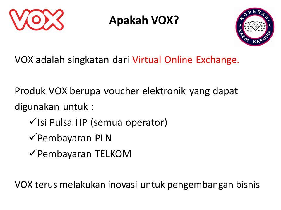 Apakah VOX? VOX adalah singkatan dari Virtual Online Exchange. Produk VOX berupa voucher elektronik yang dapat digunakan untuk : Isi Pulsa HP (semua o