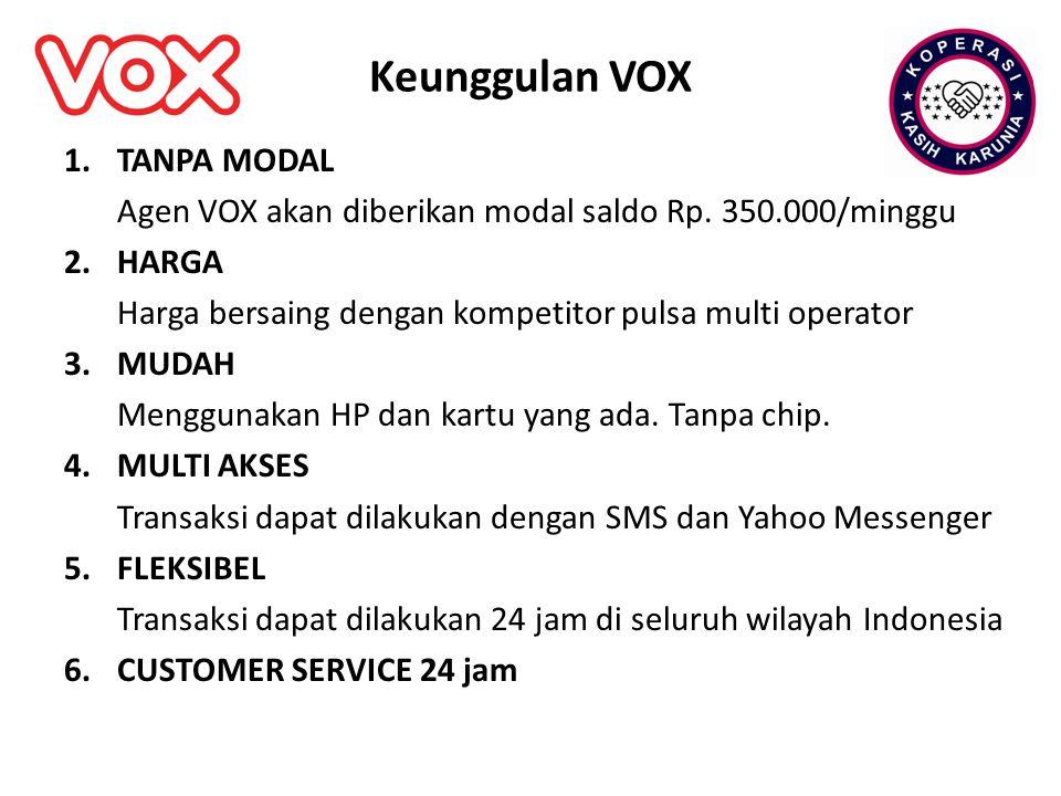 Keunggulan VOX 1.TANPA MODAL Agen VOX akan diberikan modal saldo Rp. 350.000/minggu 2.HARGA Harga bersaing dengan kompetitor pulsa multi operator 3.MU