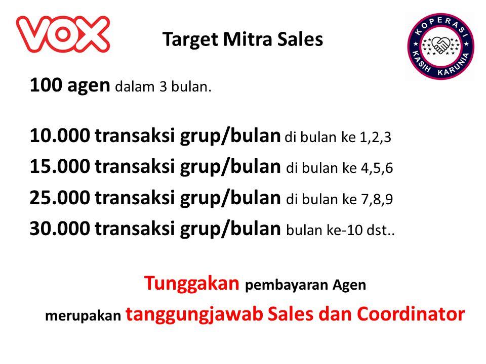 Target Mitra Sales 100 agen dalam 3 bulan. 10.000 transaksi grup/bulan di bulan ke 1,2,3 15.000 transaksi grup/bulan di bulan ke 4,5,6 25.000 transaks
