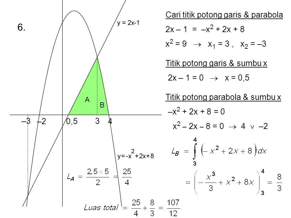 6. A B Cari titik potong garis & parabola 2x – 1 = –x 2 + 2x + 8 x 2 = 9  x 1 = 3, x 2 = –3 3–3 Titik potong garis & sumbu x 2x – 1 = 0  x = 0,5 0,5