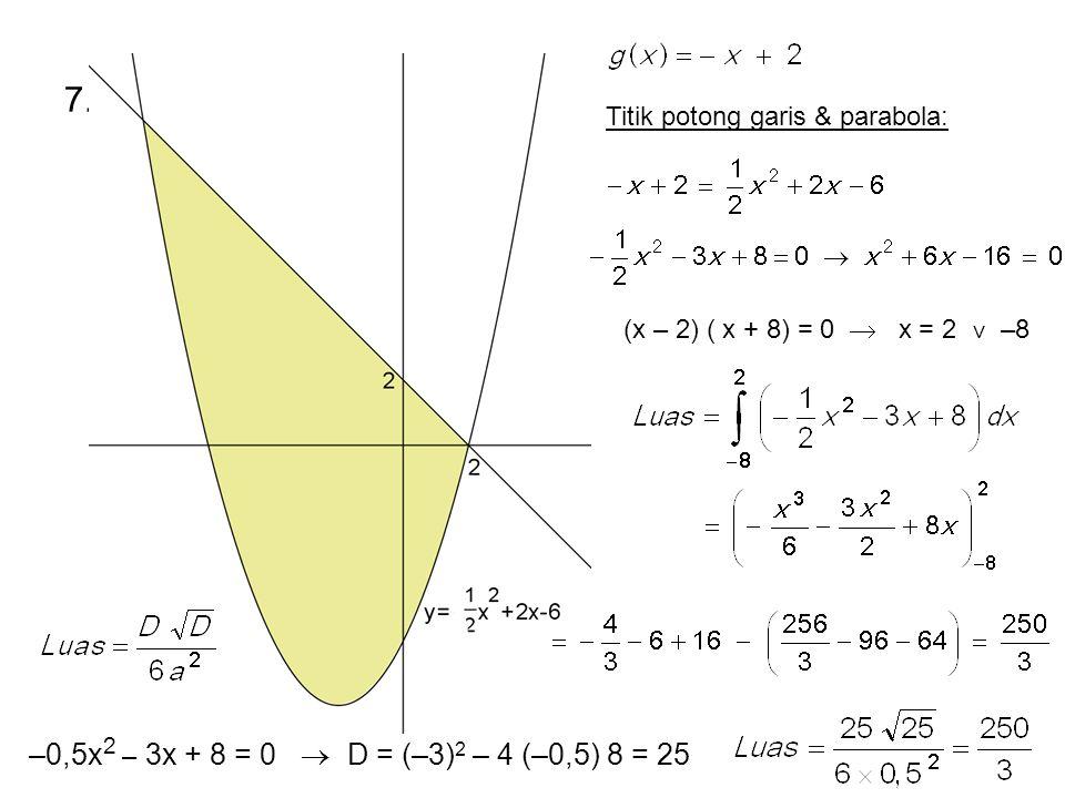 7. Titik potong garis & parabola: (x – 2) ( x + 8) = 0  x = 2 ˅ –8 –0,5x 2 – 3x + 8 = 0  D = (–3) 2 – 4 (–0,5) 8 = 25
