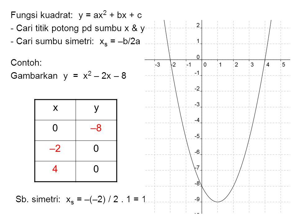 Fungsi kuadrat: y = ax 2 + bx + c - Cari titik potong pd sumbu x & y - Cari sumbu simetri: x s = –b/2a Contoh: Gambarkan y = x 2 – 2x – 8 xy 0–8 –20 4