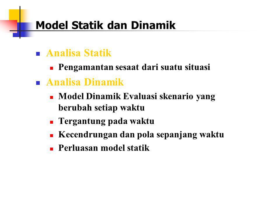 Model Statik dan Dinamik Analisa Statik Pengamantan sesaat dari suatu situasi Analisa Dinamik Model Dinamik Evaluasi skenario yang berubah setiap wakt