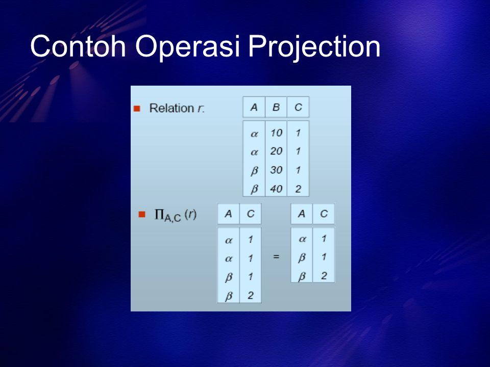 Definisi Operasi Project Notasi : Π A1, A2, …, Ak (r) di mana A 1, A 2 adalah nama atribut, dan r adalah nama relasi.