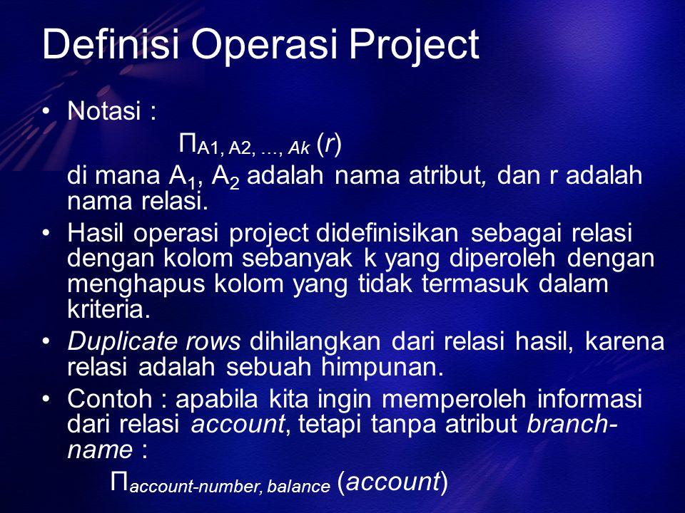 Definisi Operasi Project Notasi : Π A1, A2, …, Ak (r) di mana A 1, A 2 adalah nama atribut, dan r adalah nama relasi. Hasil operasi project didefinisi