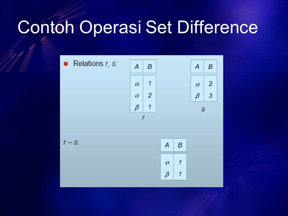 Contoh Operasi Set Difference