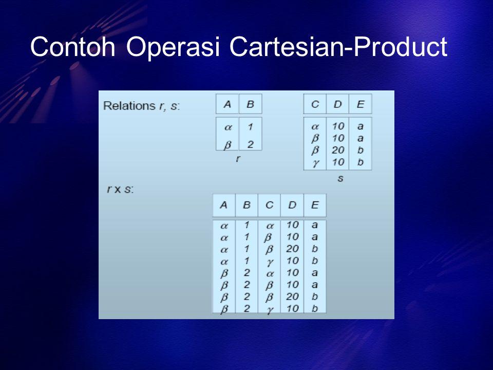 Contoh Operasi Cartesian-Product