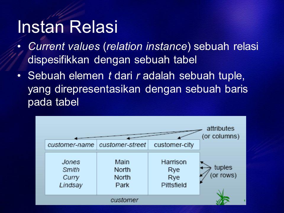 Instan Relasi Current values (relation instance) sebuah relasi dispesifikkan dengan sebuah tabel Sebuah elemen t dari r adalah sebuah tuple, yang dire