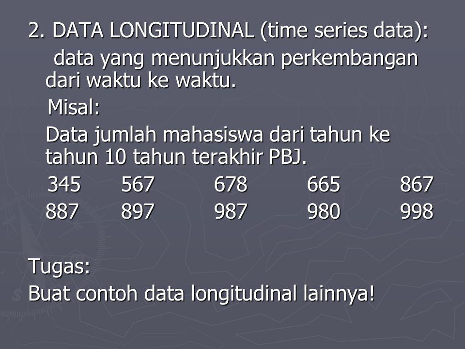 2. DATA LONGITUDINAL (time series data): data yang menunjukkan perkembangan dari waktu ke waktu. data yang menunjukkan perkembangan dari waktu ke wakt