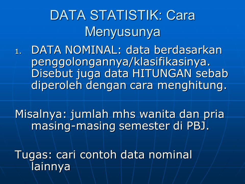 DATA STATISTIK: Cara Menyusunya 1. DATA NOMINAL: data berdasarkan penggolongannya/klasifikasinya. Disebut juga data HITUNGAN sebab diperoleh dengan ca
