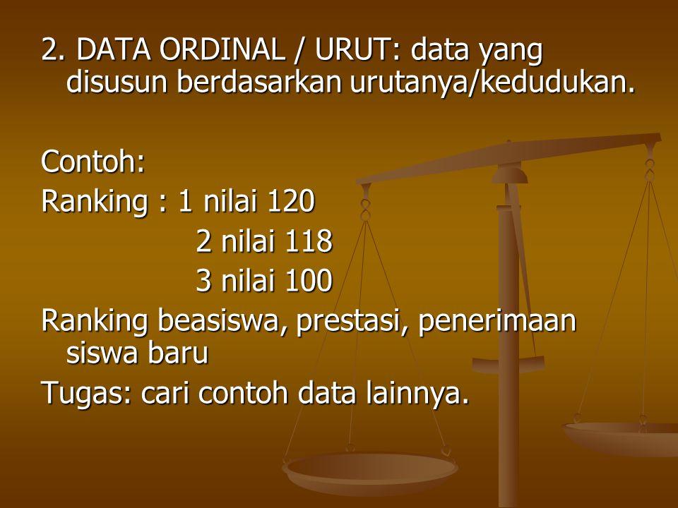 2. DATA ORDINAL / URUT: data yang disusun berdasarkan urutanya/kedudukan. Contoh: Ranking : 1 nilai 120 2 nilai 118 2 nilai 118 3 nilai 100 3 nilai 10
