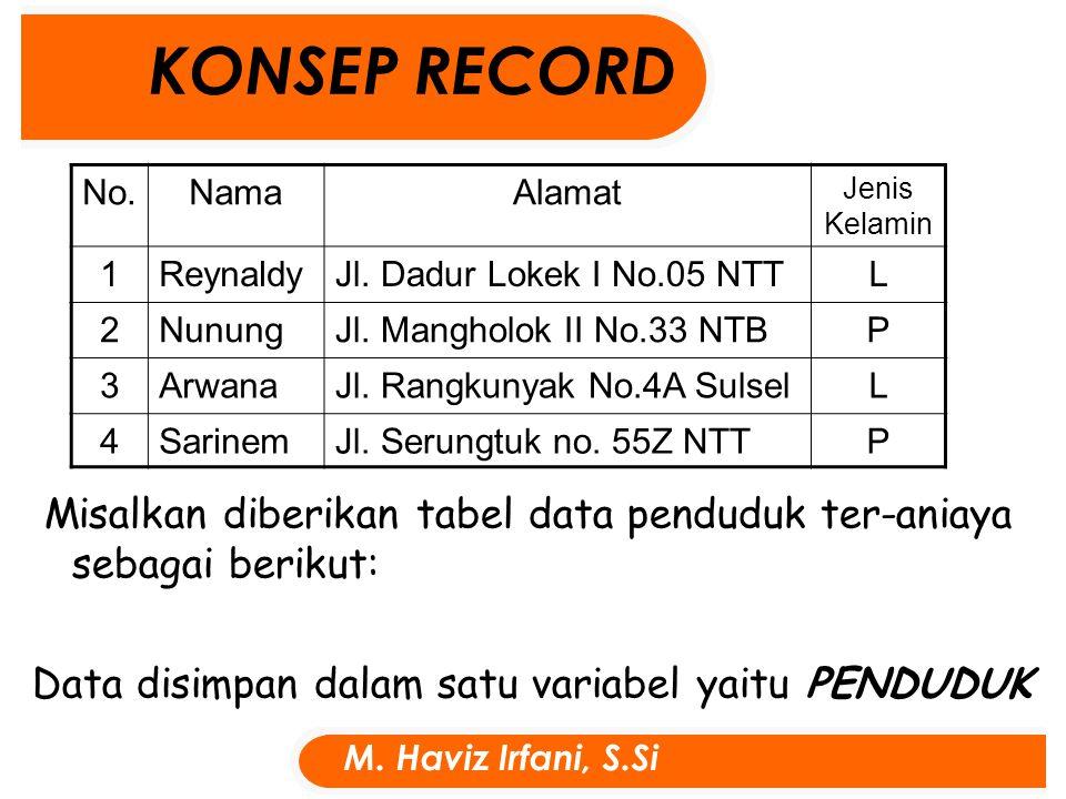 KONSEP RECORD M. Haviz Irfani, S.Si No.NamaAlamat Jenis Kelamin 1ReynaldyJl.