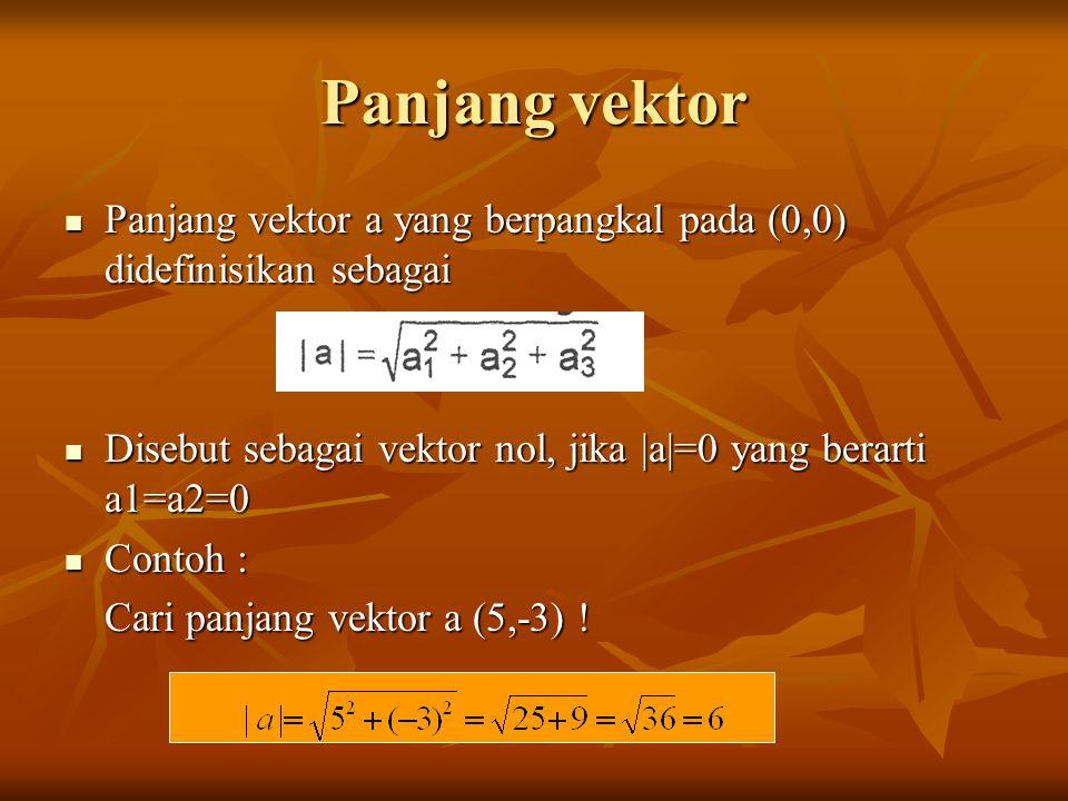 Panjang vektor Panjang vektor a yang berpangkal pada (0,0) didefinisikan sebagai Panjang vektor a yang berpangkal pada (0,0) didefinisikan sebagai Disebut sebagai vektor nol, jika |a|=0 yang berarti a1=a2=0 Disebut sebagai vektor nol, jika |a|=0 yang berarti a1=a2=0 Contoh : Contoh : Cari panjang vektor a (5,-3) !