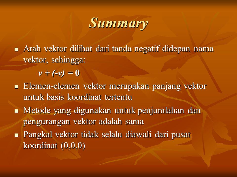 Summary Arah vektor dilihat dari tanda negatif didepan nama vektor, sehingga: Arah vektor dilihat dari tanda negatif didepan nama vektor, sehingga: v