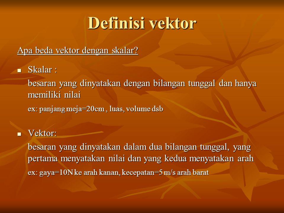 Deklarasi Vektor Simbol vektor: Simbol vektor: - huruf kecil - huruf kecil,tebal,ada tanda diatasnya Gambar vektor: Gambar vektor: vektor digambarkan sebagai garis dengan anak panah sebagai arah.