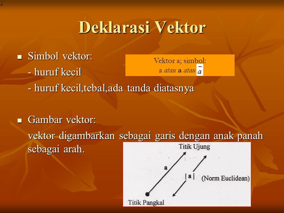 Deklarasi Vektor Simbol vektor: Simbol vektor: - huruf kecil - huruf kecil,tebal,ada tanda diatasnya Gambar vektor: Gambar vektor: vektor digambarkan