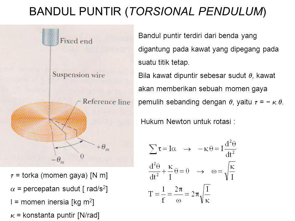 BANDUL PUNTIR (TORSIONAL PENDULUM) Bandul puntir terdiri dari benda yang digantung pada kawat yang dipegang pada suatu titik tetap. Bila kawat dipunti