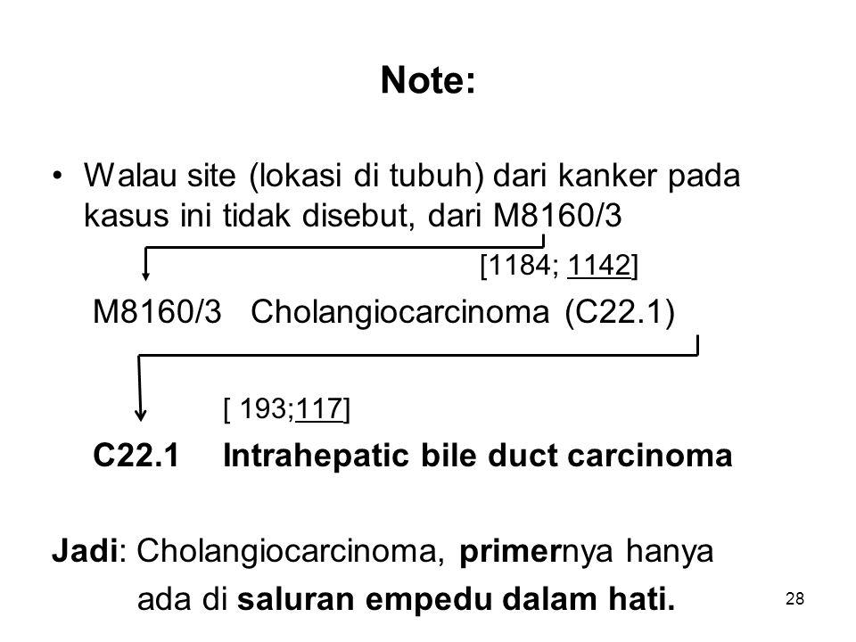 Note: Walau site (lokasi di tubuh) dari kanker pada kasus ini tidak disebut, dari M8160/3 [1184; 1142] M8160/3 Cholangiocarcinoma (C22.1) [ 193;117] C
