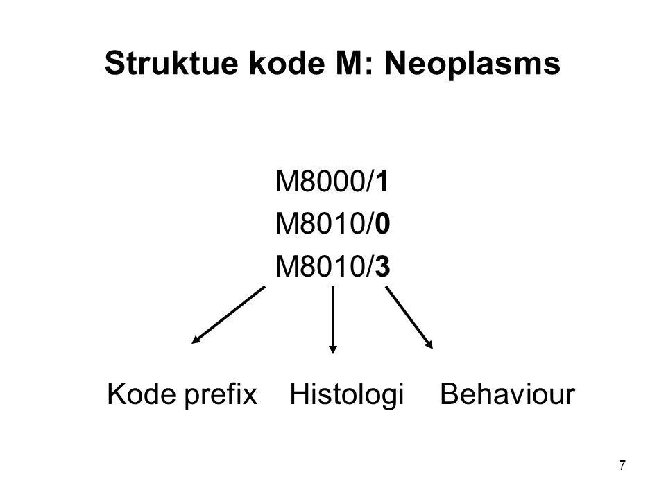 Struktue kode M: Neoplasms M8000/1 M8010/0 M8010/3 Kode prefix HistologiBehaviour 7