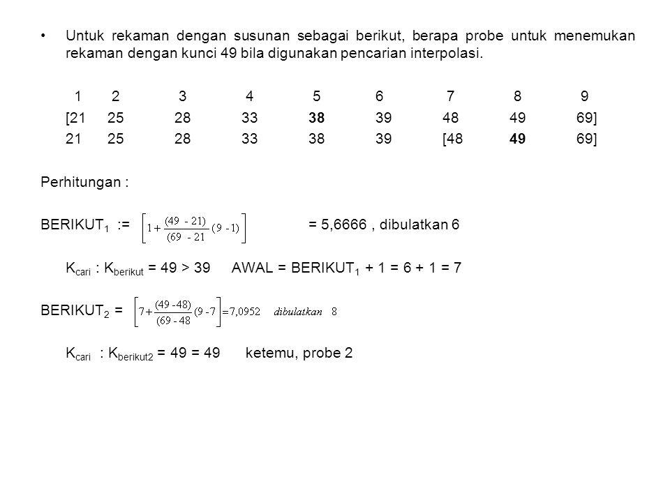 Untuk rekaman dengan susunan sebagai berikut, berapa probe untuk menemukan rekaman dengan kunci 49 bila digunakan pencarian interpolasi. 1 2 3 4 56 7