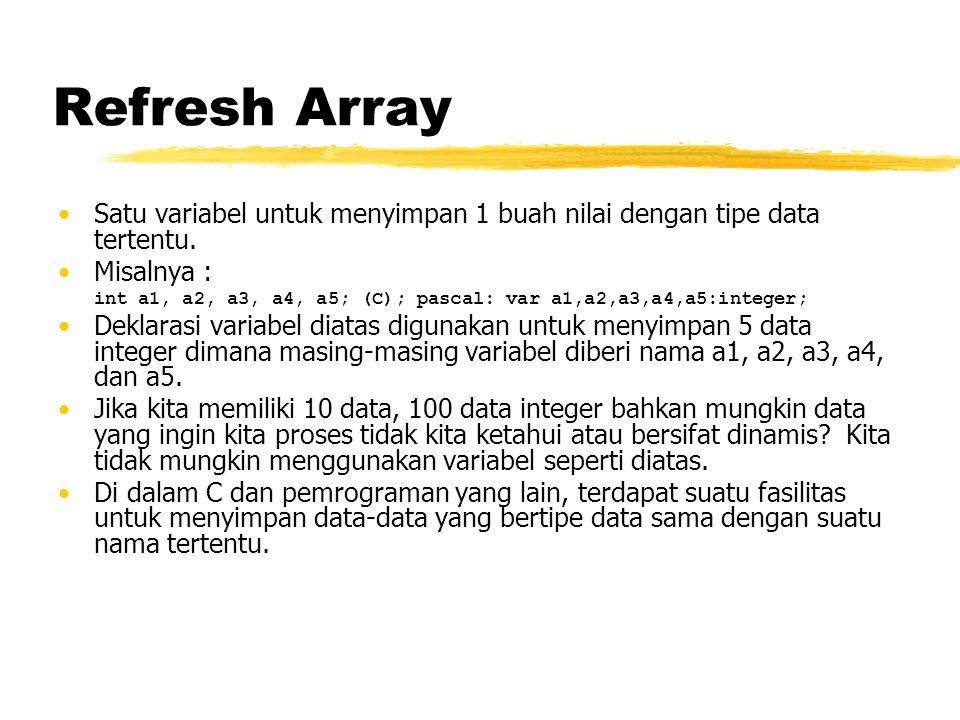 Refresh Array Satu variabel untuk menyimpan 1 buah nilai dengan tipe data tertentu. Misalnya : int a1, a2, a3, a4, a5; (C); pascal: var a1,a2,a3,a4,a5
