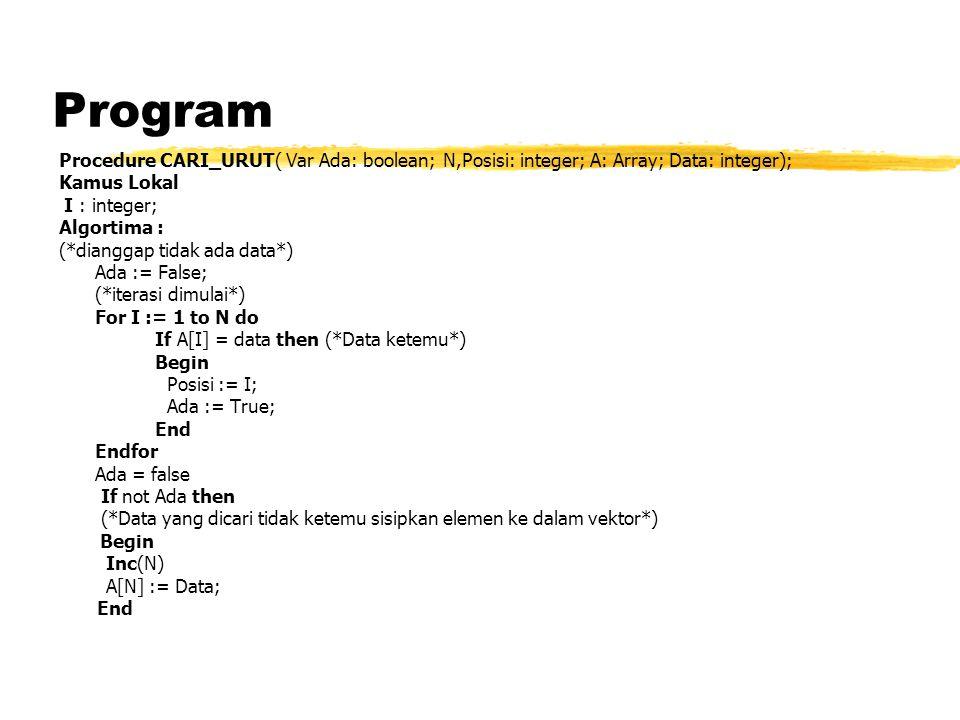 Program Procedure CARI_URUT( Var Ada: boolean;N,Posisi: integer; A: Array; Data: integer); Kamus Lokal I : integer; Algortima : (*dianggap tidak ada d