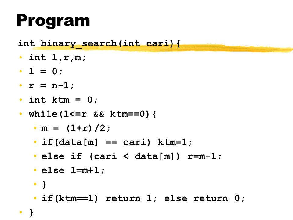 Program int binary_search(int cari){ int l,r,m; l = 0; r = n-1; int ktm = 0; while(l<=r && ktm==0){ m = (l+r)/2; if(data[m] == cari) ktm=1; else if (c