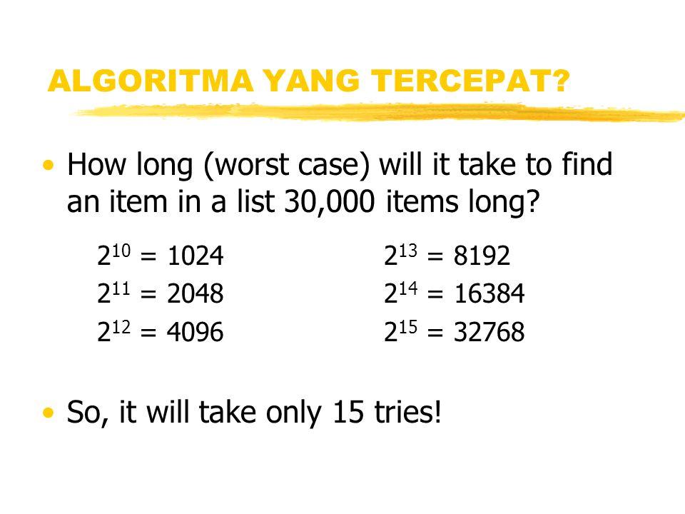 ALGORITMA YANG TERCEPAT? How long (worst case) will it take to find an item in a list 30,000 items long? 2 10 = 10242 13 = 8192 2 11 = 20482 14 = 1638