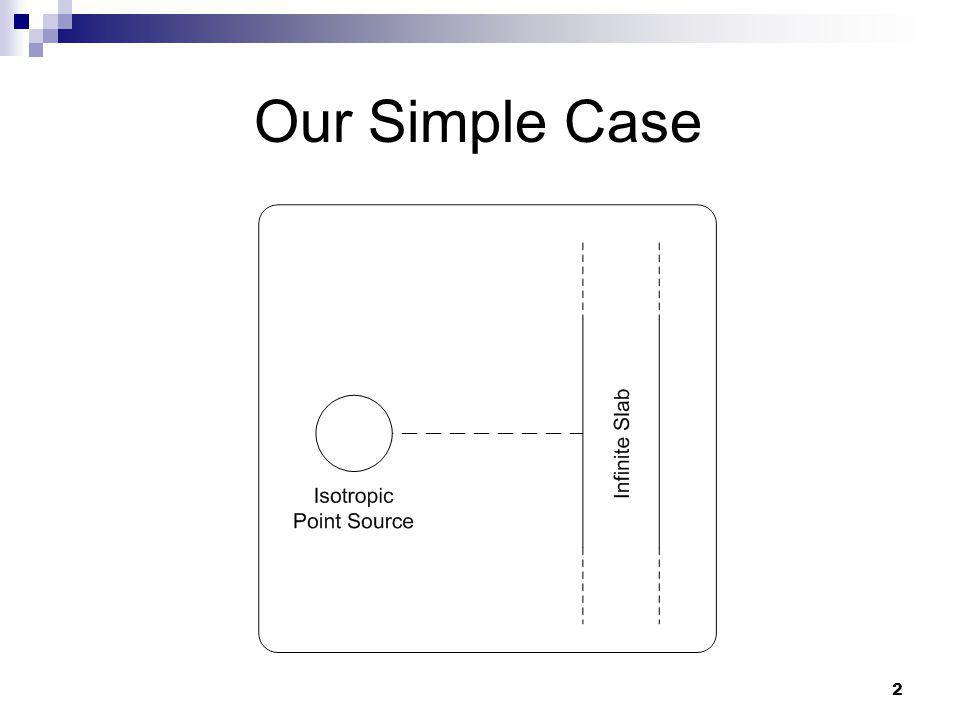 2 Our Simple Case
