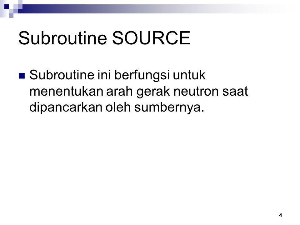 4 Subroutine SOURCE Subroutine ini berfungsi untuk menentukan arah gerak neutron saat dipancarkan oleh sumbernya.