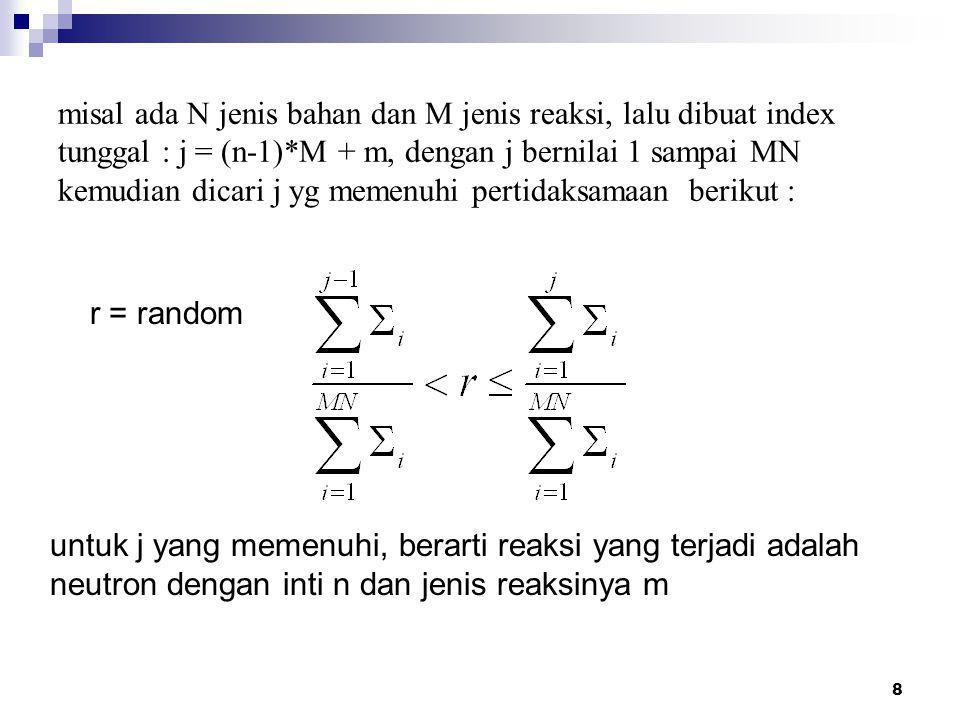 8 misal ada N jenis bahan dan M jenis reaksi, lalu dibuat index tunggal : j = (n-1)*M + m, dengan j bernilai 1 sampai MN kemudian dicari j yg memenuhi pertidaksamaan berikut : untuk j yang memenuhi, berarti reaksi yang terjadi adalah neutron dengan inti n dan jenis reaksinya m r = random