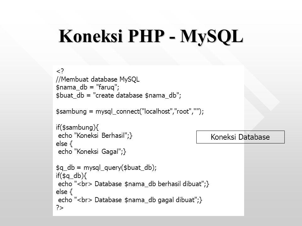 <? //Membuat database MySQL $nama_db =