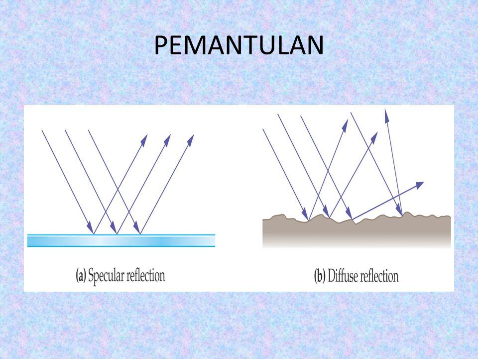 PEMBIASAN/REFRAKSI.01.