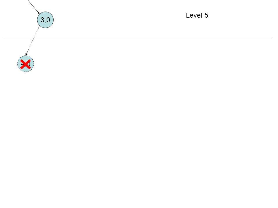 3,0 Level 5 4,0