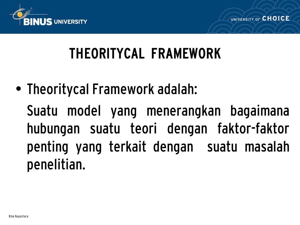 Bina Nusantara  Definisikan semua variabel yang terdapat dalam rumusan masalah penelitian kita.