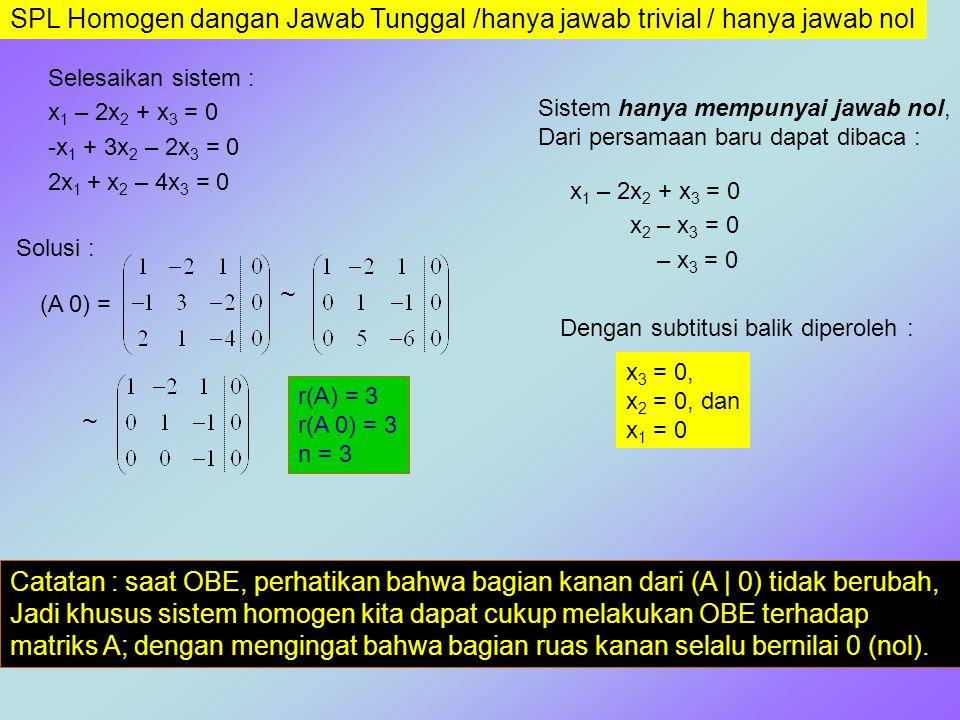 SPL Homogen dangan Jawab Tunggal /hanya jawab trivial / hanya jawab nol Selesaikan sistem : x 1 – 2x 2 + x 3 = 0 -x 1 + 3x 2 – 2x 3 = 0 2x 1 + x 2 – 4