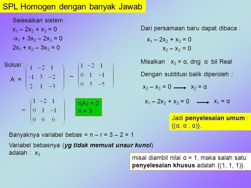 SPL Homogen dengan banyak Jawab Selesaikan sistem : x 1 – 2x 2 + x 3 = 0 -x 1 + 3x 2 – 2x 3 = 0 2x 1 + x 2 – 3x 3 = 0 Solusi : A = ~ ~ r(A) = 2 n = 3