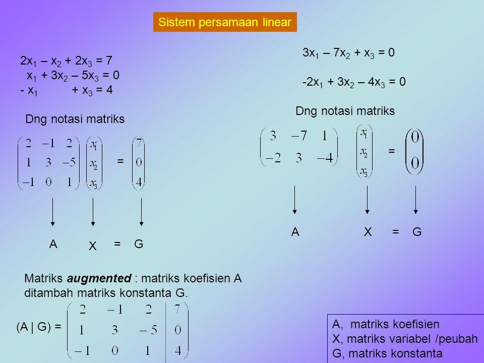 Sistem persamaan linear 2x 1 – x 2 + 2x 3 = 7 x 1 + 3x 2 – 5x 3 = 0 - x 1 + x 3 = 4 Dng notasi matriks = A X =G 3x 1 – 7x 2 + x 3 = 0 -2x 1 + 3x 2 – 4
