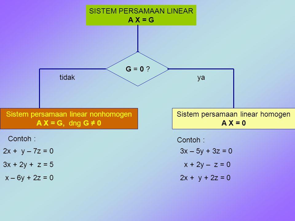 SPL Homogen dangan Jawab Tunggal /hanya jawab trivial / hanya jawab nol Selesaikan sistem : x 1 – 2x 2 + x 3 = 0 -x 1 + 3x 2 – 2x 3 = 0 2x 1 + x 2 – 4x 3 = 0 Solusi : (A 0) = ~ ~ r(A) = 3 r(A 0) = 3 n = 3 Sistem hanya mempunyai jawab nol, Dari persamaan baru dapat dibaca : x 1 – 2x 2 + x 3 = 0 x 2 – x 3 = 0 – x 3 = 0 Dengan subtitusi balik diperoleh : x 3 = 0, x 2 = 0, dan x 1 = 0 Catatan : saat OBE, perhatikan bahwa bagian kanan dari (A | 0) tidak berubah, Jadi khusus sistem homogen kita dapat cukup melakukan OBE terhadap matriks A; dengan mengingat bahwa bagian ruas kanan selalu bernilai 0 (nol).