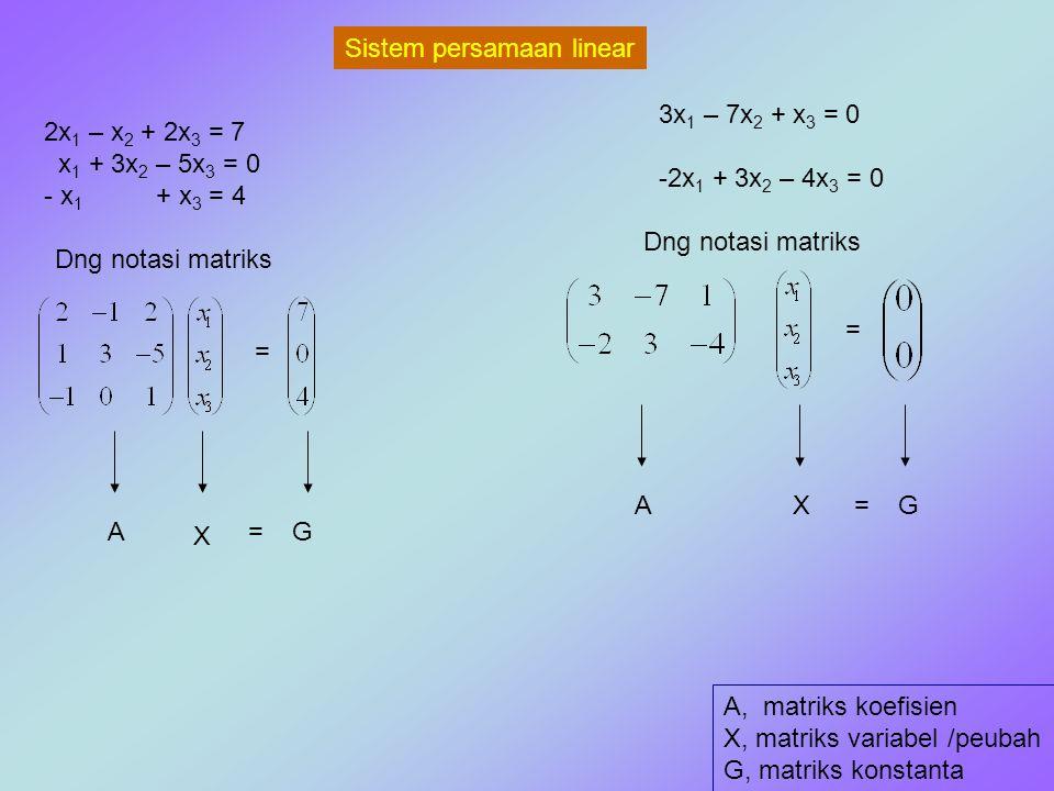 SPL Nonhomogen dengan penyelesaian tunggal (unique) Cari penyelesaian dari sistem : x 1 – 2x 2 + x 3 = -5 3x 1 + x 2 – 2x 3 = 11 -2x 1 + x 2 + x 3 = -2 Metode Matriks Invers : 1.