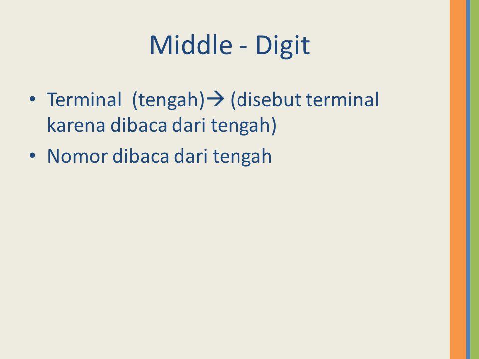 Middle - Digit Terminal (tengah)  (disebut terminal karena dibaca dari tengah) Nomor dibaca dari tengah