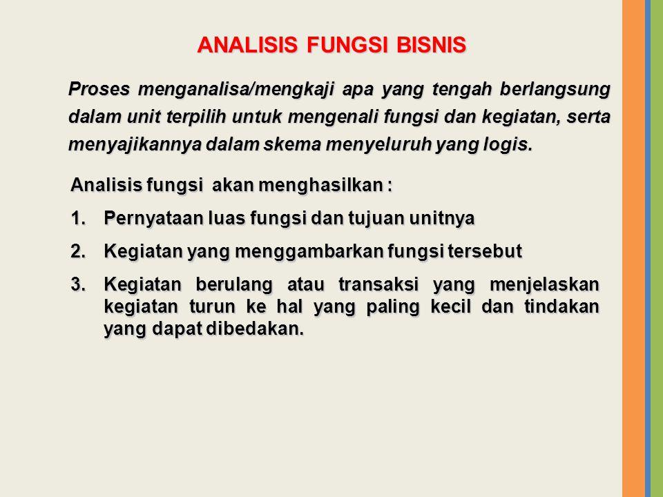 ANALISIS FUNGSI BISNIS Proses menganalisa/mengkaji apa yang tengah berlangsung dalam unit terpilih untuk mengenali fungsi dan kegiatan, serta menyajikannya dalam skema menyeluruh yang logis.