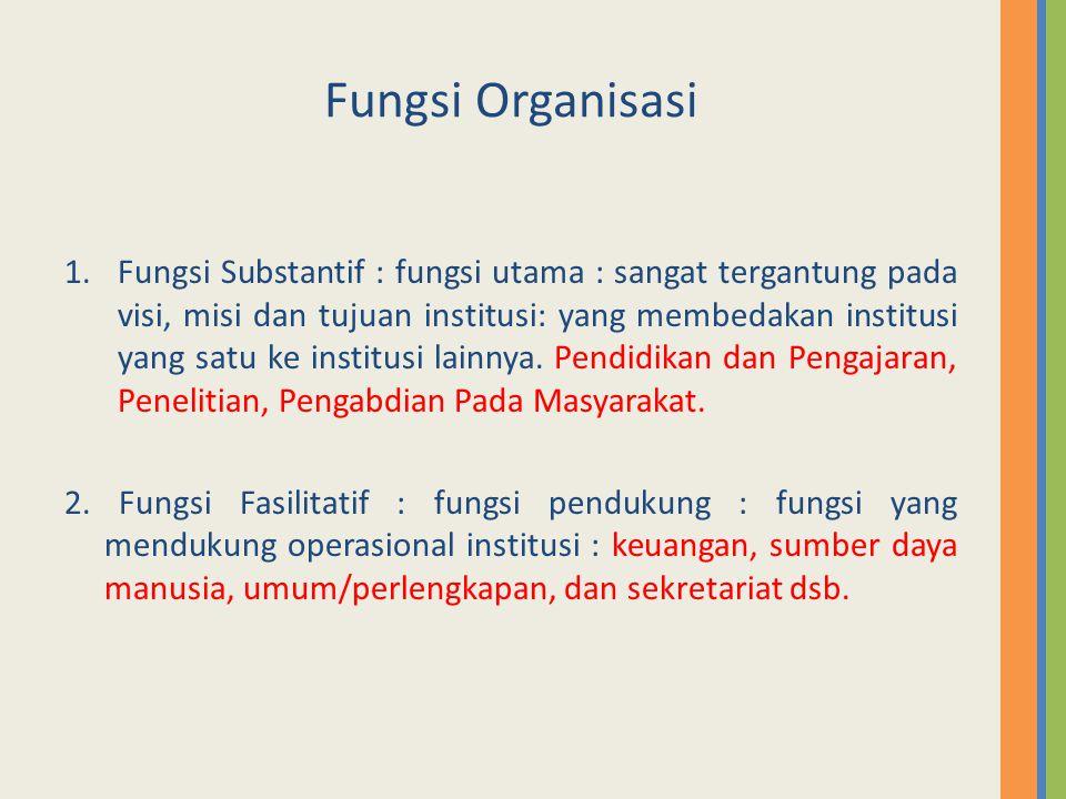 Fungsi Organisasi 1.Fungsi Substantif : fungsi utama : sangat tergantung pada visi, misi dan tujuan institusi: yang membedakan institusi yang satu ke